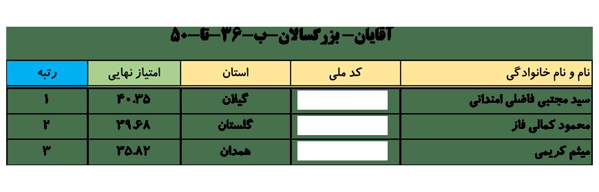 سایت-جامع-یوگا-ایران-اخبار-نفرات-برتر-لیگ-یوگا-کلاس-A-انتخابی-تیم-ملی-آقایان-005