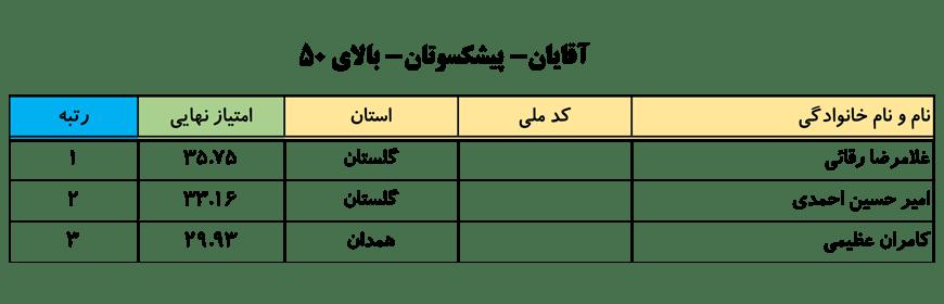 سایت-جامع-یوگا-ایران-اخبار-نفرات-برتر-لیگ-یوگا-کلاس-A-انتخابی-تیم-ملی-آقایان-006