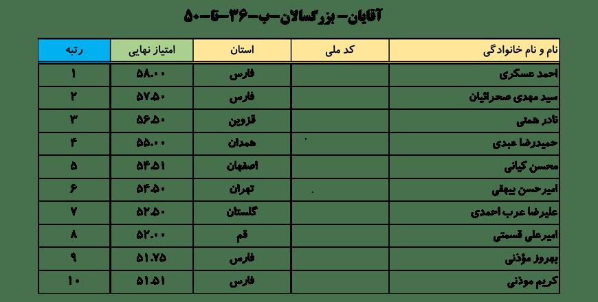 سایت-جامع-یوگا-ایران-اخبار-نفرات-برتر-لیگ-یوگا-کلاس-B-آقایان-005
