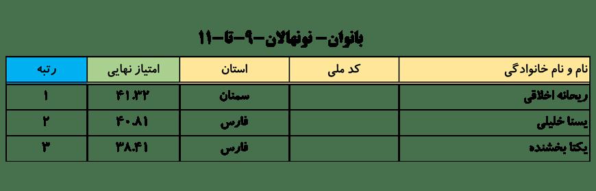 سایت-جامع-یوگا-ایران-اخبار-نفرات-برتر-لیگ-یوگا-کلاس-A-انتخابی-تیم-ملی-خانم-ها-001