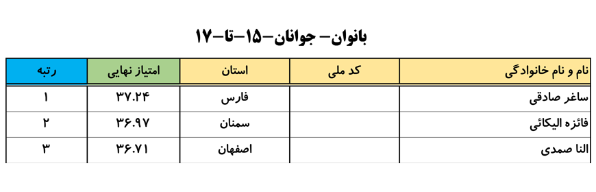 سایت-جامع-یوگا-ایران-اخبار-نفرات-برتر-لیگ-یوگا-کلاس-A-انتخابی-تیم-ملی-خانم-ها-003