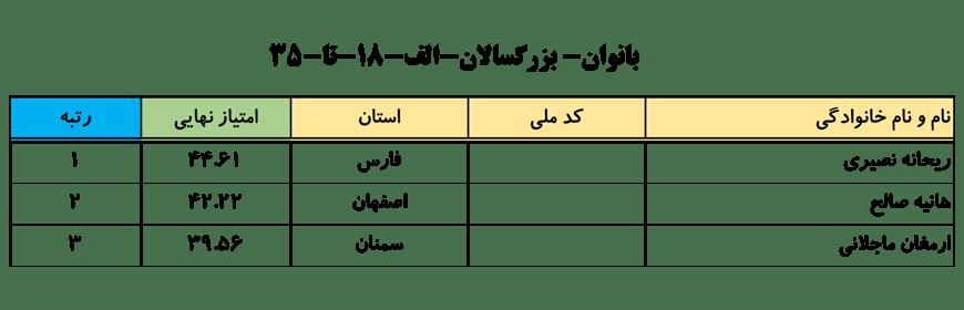 سایت-جامع-یوگا-ایران-اخبار-نفرات-برتر-لیگ-یوگا-کلاس-A-انتخابی-تیم-ملی-خانم-ها-004
