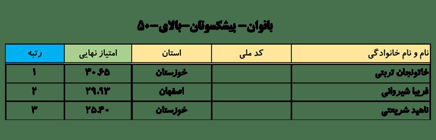 سایت-جامع-یوگا-ایران-اخبار-نفرات-برتر-لیگ-یوگا-کلاس-A-انتخابی-تیم-ملی-خانم-ها-006