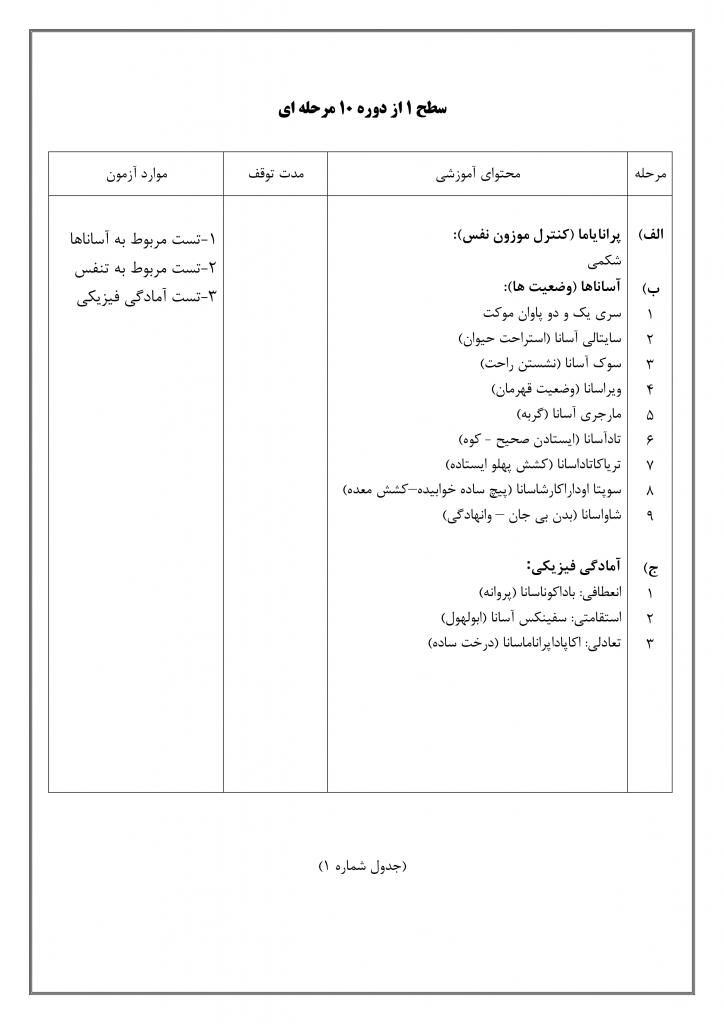 سایت-تخصصی-یوگا-ایران-آموزش-سطح-فنی-۱-یوگا-جدول