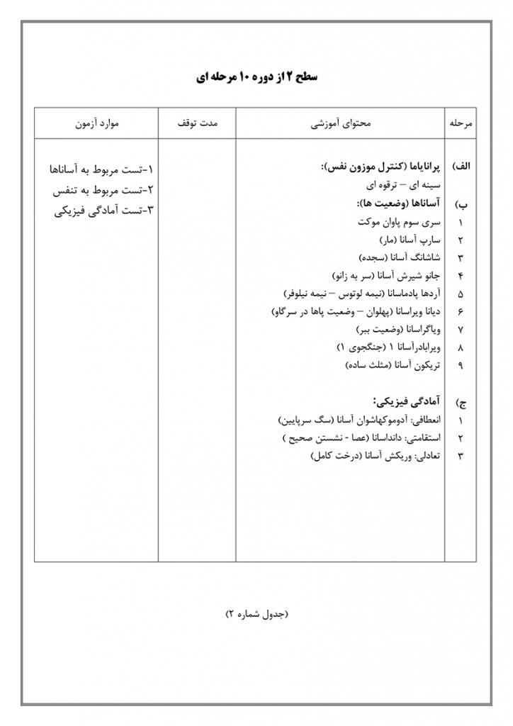 سایت-تخصصی-یوگا-ایران-آموزش-سطح-فنی-۲-یوگا-جدول