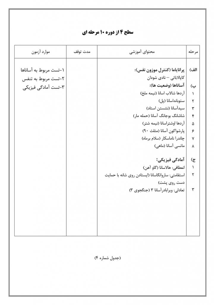 سایت-تخصصی-یوگا-ایران-آموزش-سطح-فنی-۴-یوگا-جدول