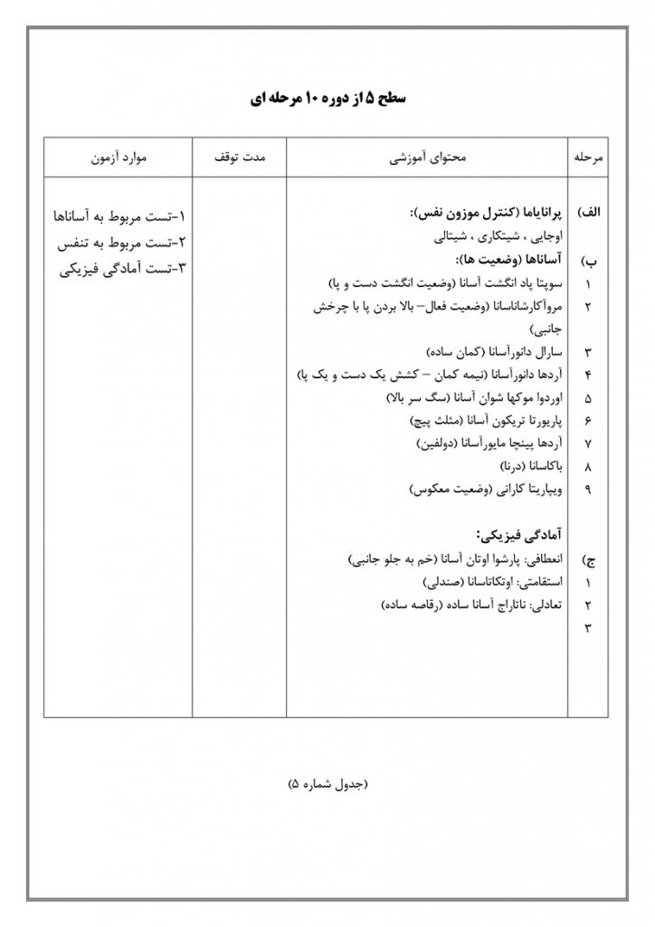 سایت-تخصصی-یوگا-ایران-آموزش-سطح-فنی-۵-یوگا-جدول