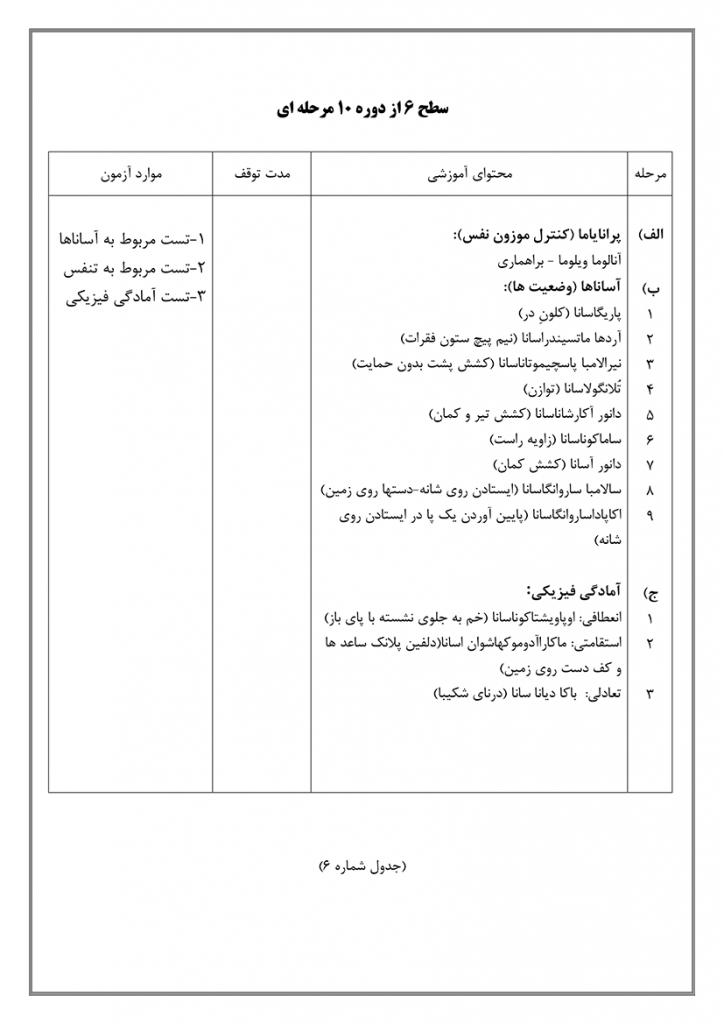 سایت-تخصصی-یوگا-ایران-آموزش-سطح-فنی-۶-یوگا-جدول